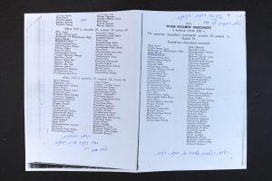 רשימת בוגרים הכימנסיה העברית 1931 כולל מאיר בוסאק
